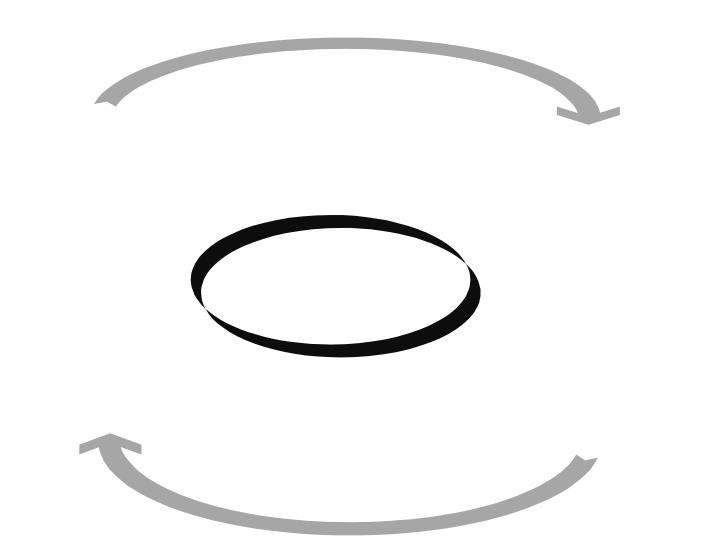 Cercle de offres de services proposant conception, développement, production et transformations